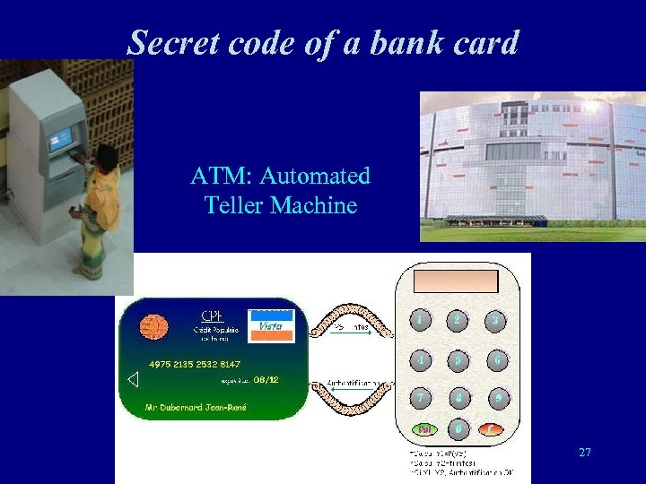 Secret code of a bank card ATM: Automated Teller Machine 27