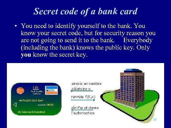 Secret code of a bank card • You need to identify yourself to the