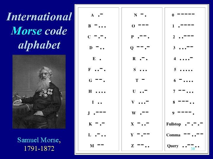 International Morse code alphabet Samuel Morse, 1791 -1872 36