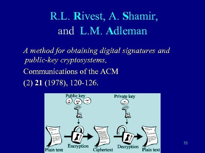 R. L. Rivest, A. Shamir, and L. M. Adleman A method for obtaining digital