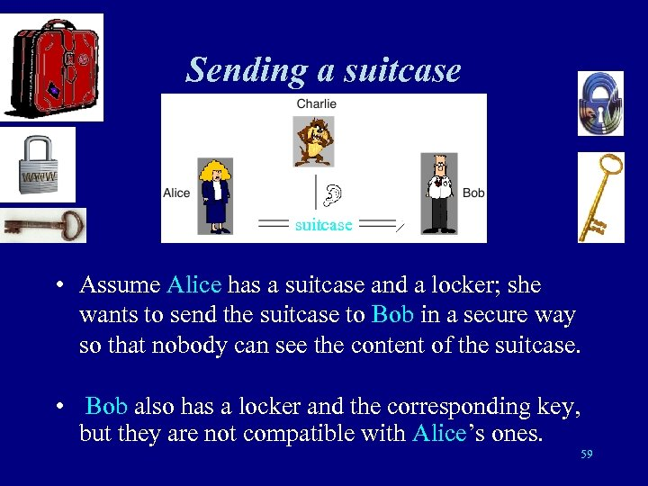 Sending a suitcase • Assume Alice has a suitcase and a locker; she wants