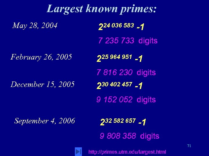 Largest known primes: May 28, 2004 224 036 583 -1 7 235 733 digits