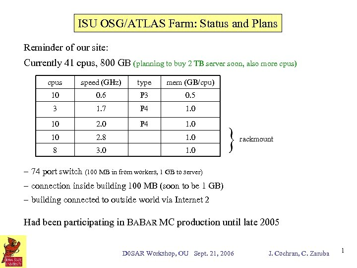 ISU OSG/ATLAS Farm: Status and Plans Reminder of our site: Currently 41 cpus, 800
