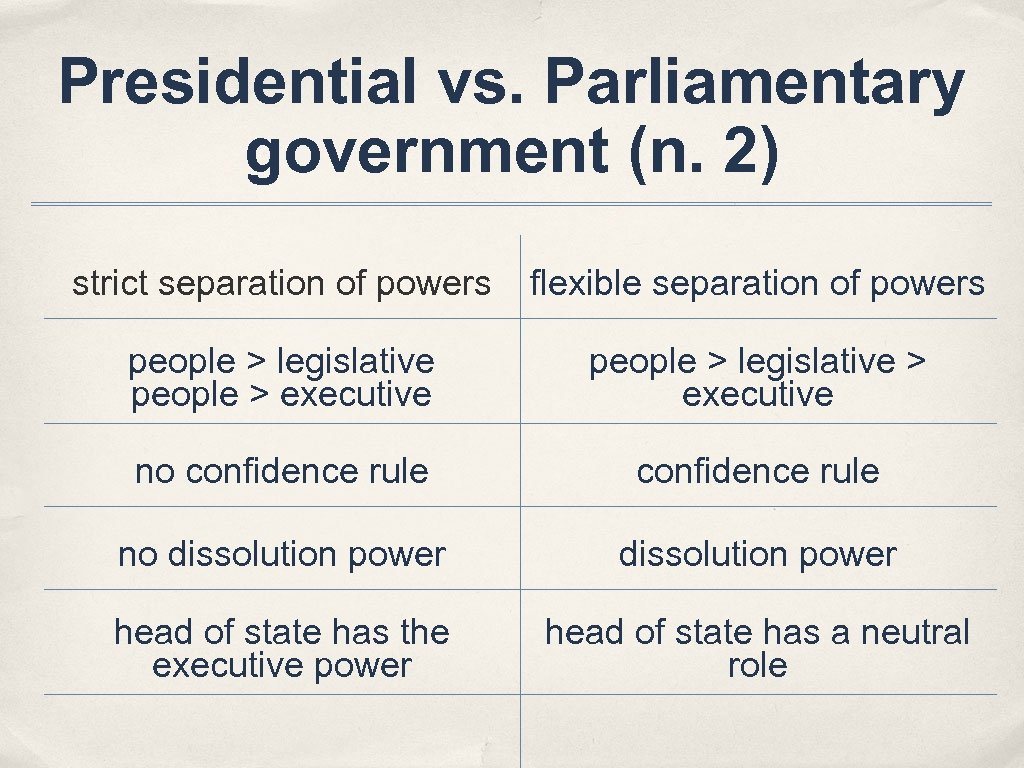 Presidential vs. Parliamentary government (n. 2) strict separation of powers flexible separation of powers