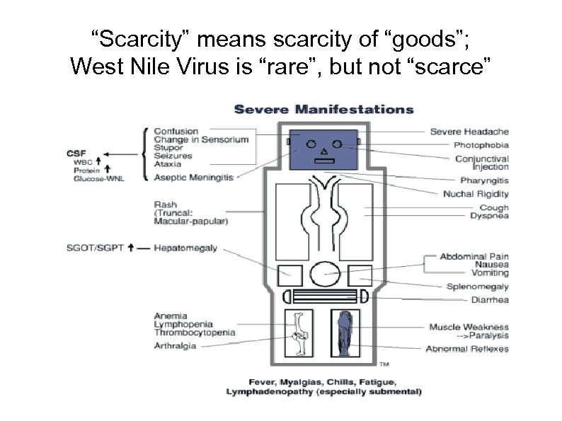 """""""Scarcity"""" means scarcity of """"goods""""; West Nile Virus is """"rare"""", but not """"scarce"""""""