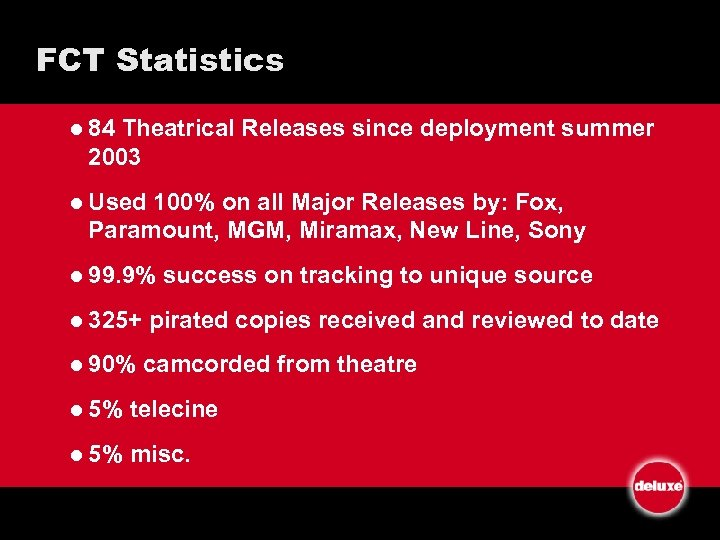 FCT Statistics l 84 Theatrical Releases since deployment summer 2003 l Used 100% on