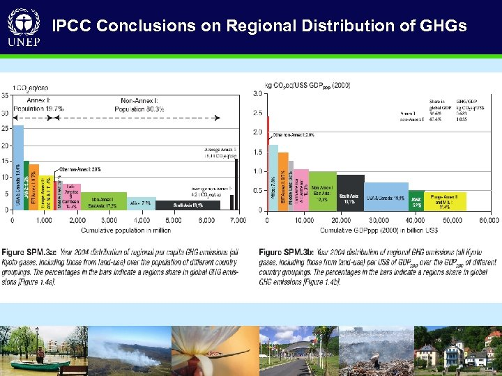 IPCC Conclusions on Regional Distribution of GHGs A ssess the impacts of glacier retreating