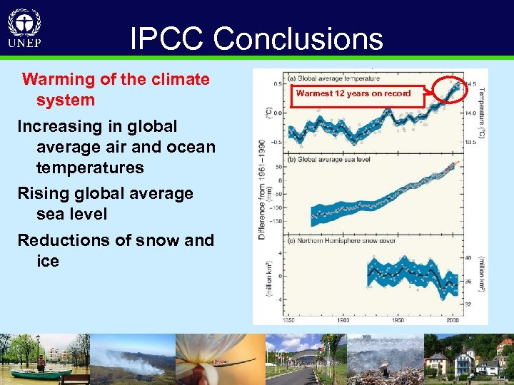IPCC Conclusions Warming of the climate system Warmest 12 years on record Increasing in