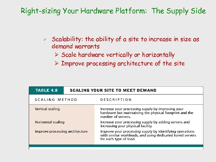 Right-sizing Your Hardware Platform: The Supply Side ü Scalability: the ability of a site