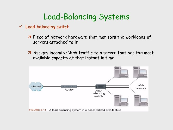Load-Balancing Systems ü Load-balancing switch ä Piece of network hardware that monitors the workloads