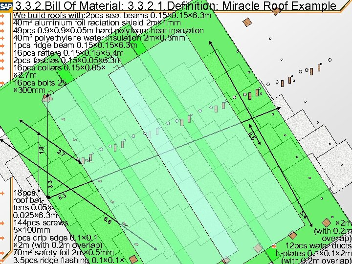 3. 3. 2. Bill Of Material: 3. 3. 2. 1. Definition: Miracle Roof Example