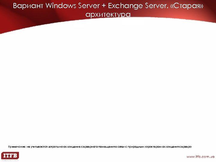 Вариант Windows Server + Exchange Server. «Старая» архитектура Примечание: не учитываются затраты на охлаждение