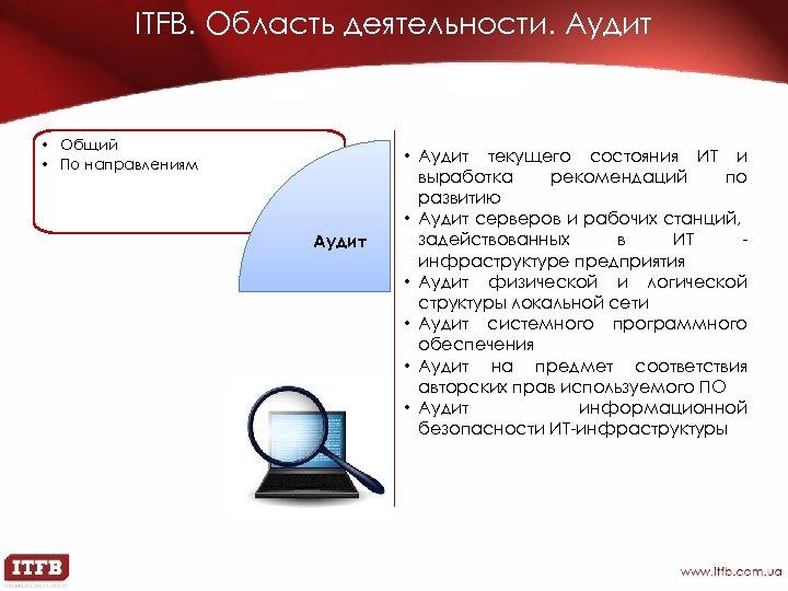 ITFB. Область деятельности. Аудит • Общий • По направлениям Аудит • Аудит текущего состояния
