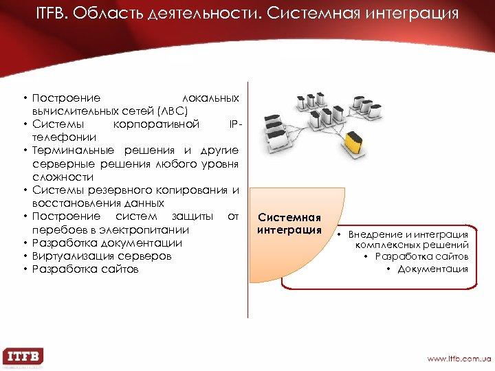 ITFB. Область деятельности. Системная интеграция • Построение локальных вычислительных сетей (ЛВС) • Системы корпоративной