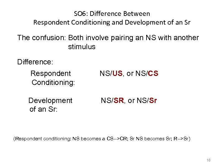 SO 6: Difference Between Respondent Conditioning and Development of an Sr The confusion: Both