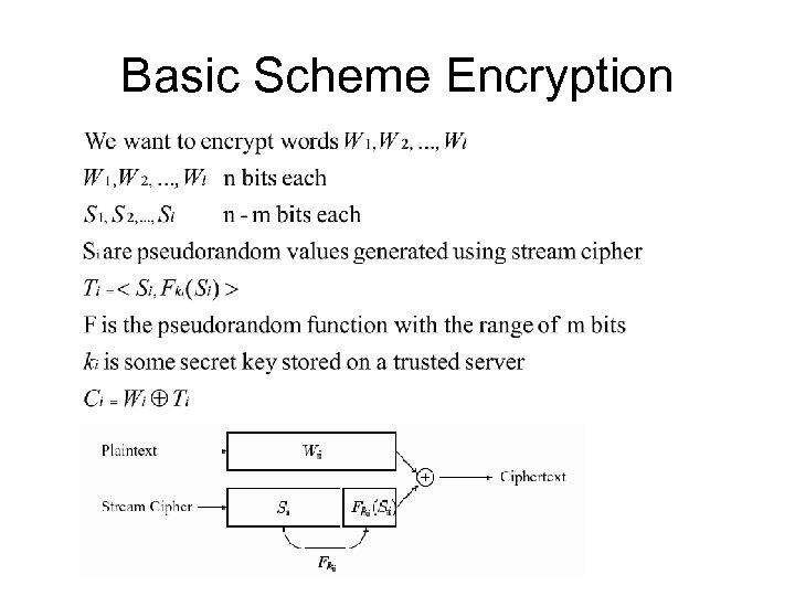 Basic Scheme Encryption