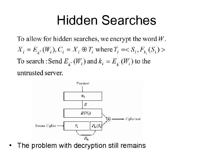 Hidden Searches • The problem with decryption still remains