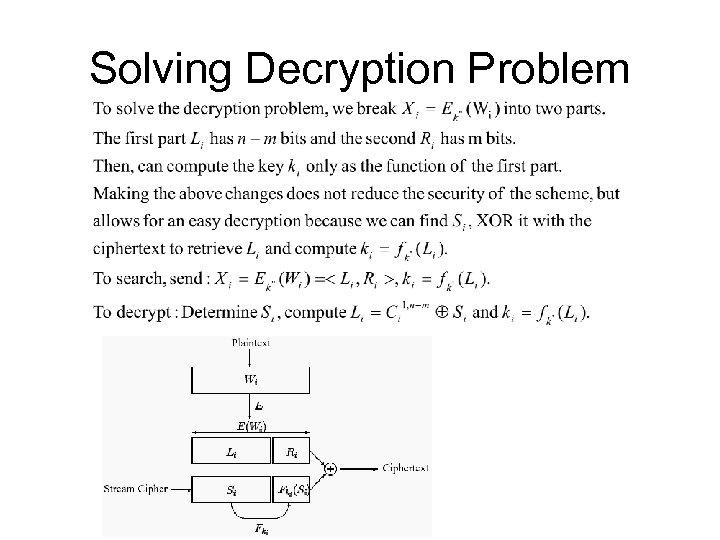 Solving Decryption Problem
