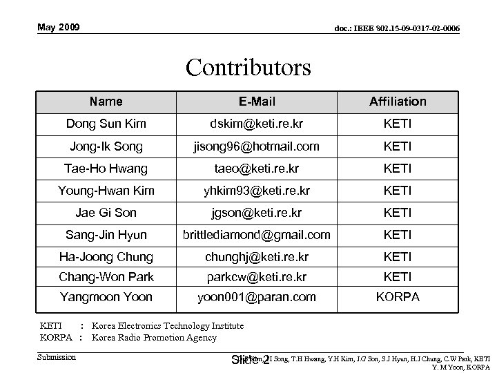 May 2009 doc. : IEEE 802. 15 -09 -0317 -02 -0006 Contributors Name E-Mail