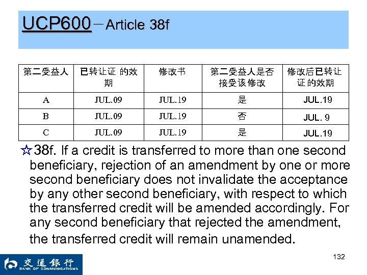 UCP 600-Article 38 f 第二受益人 已转让证 的效 期 修改书 第二受益人是否 接受该 修改 修改后已转让 证