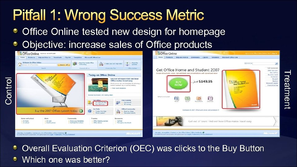Pitfall 1: Wrong Success Metric Office Online tested new design for homepage Objective: increase