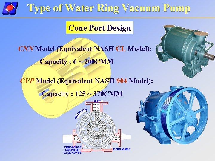 Type of Water Ring Vacuum Pump Cone Port Design CNN Model (Equivalent NASH CL