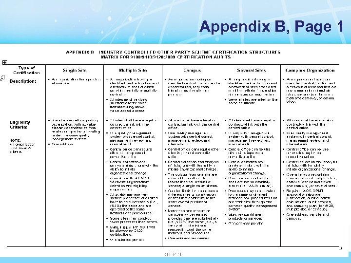 Appendix B, Page 1