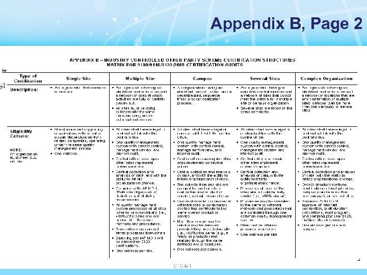 Appendix B, Page 2