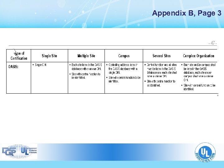 Appendix B, Page 3