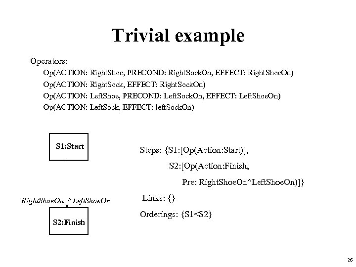 Trivial example Operators: Op(ACTION: Right. Shoe, PRECOND: Right. Sock. On, EFFECT: Right. Shoe. On)