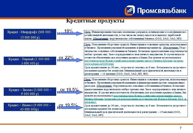 Кредитные продукты Кредит - Овердрафт (300 000 - 19% 15 000 р) Кредит -