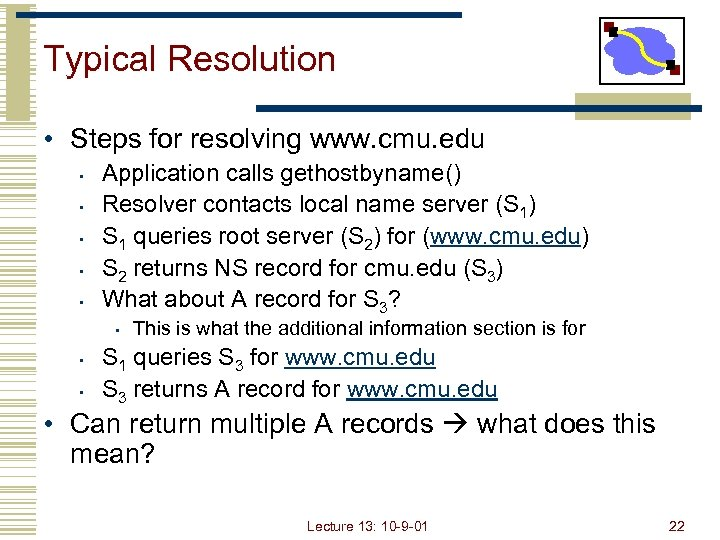 Typical Resolution • Steps for resolving www. cmu. edu • • • Application calls