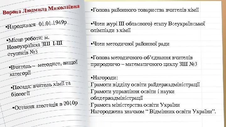 олаївна юдмила Мик Ворона Л 949 р 1. 01. 1 Народилася 0 • :