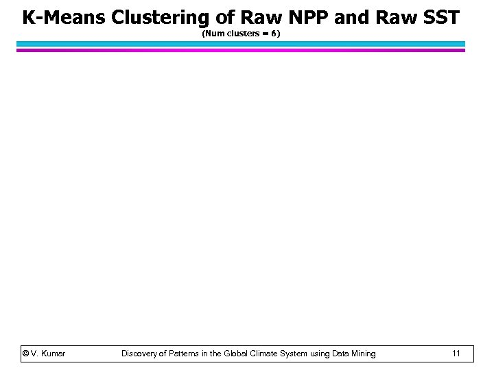 K-Means Clustering of Raw NPP and Raw SST (Num clusters = 6) © V.