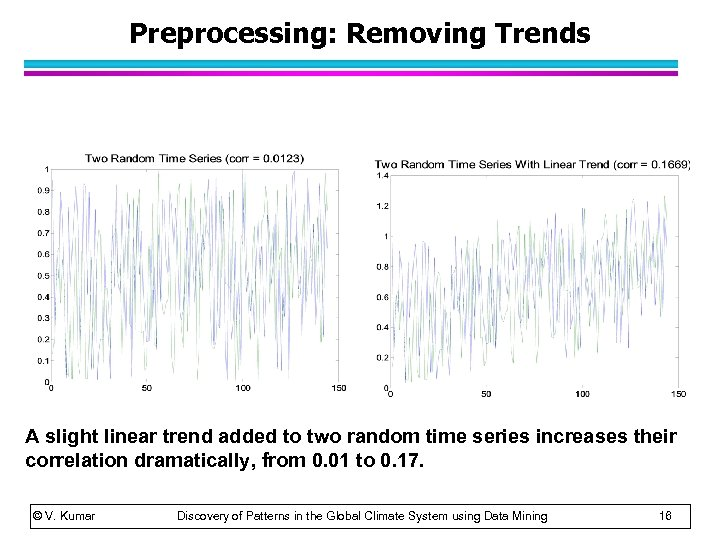 Preprocessing: Removing Trends A slight linear trend added to two random time series increases