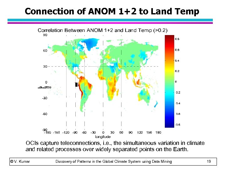 Connection of ANOM 1+2 to Land Temp OCIs capture teleconnections, i. e. , the