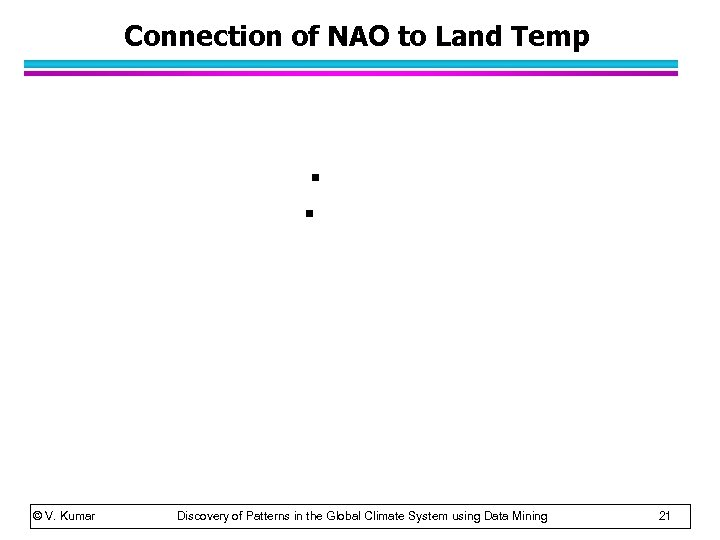 Connection of NAO to Land Temp © V. Kumar Discovery of Patterns in the