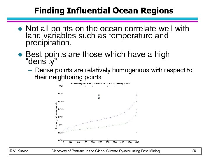 Finding Influential Ocean Regions l l Not all points on the ocean correlate well