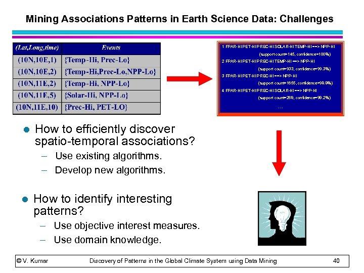 Mining Associations Patterns in Earth Science Data: Challenges 1 FPAR-HI PET-HI PREC-HI SOLAR-HI TEMP-HI