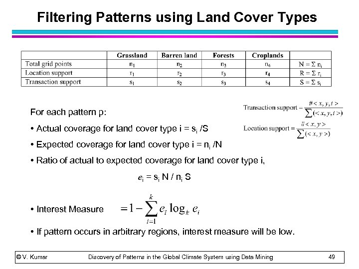 Filtering Patterns using Land Cover Types For each pattern p: • Actual coverage for