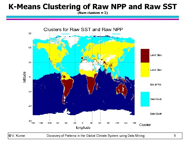 K-Means Clustering of Raw NPP and Raw SST (Num clusters = 2) © V.