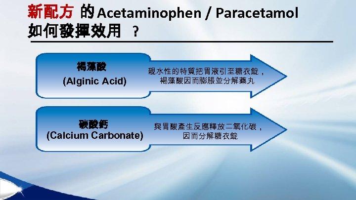 新配方 的 Acetaminophen / Paracetamol 如何發揮效用 ? 褐藻酸 (Alginic Acid) 親水性的特質把胃液引至糖衣錠, 褐藻酸因而膨脹並分解藥丸 碳酸鈣 (Calcium