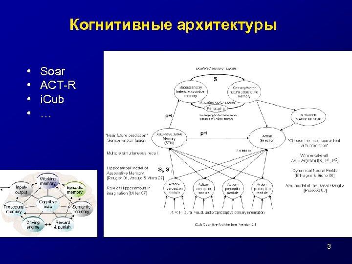 Когнитивные архитектуры • • Soar ACT-R i. Cub … 3
