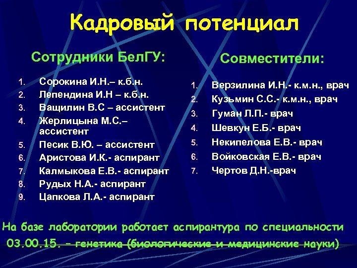 Кадровый потенциал Сотрудники Бел. ГУ: 1. 2. 3. 4. 5. 6. 7. 8. 9.
