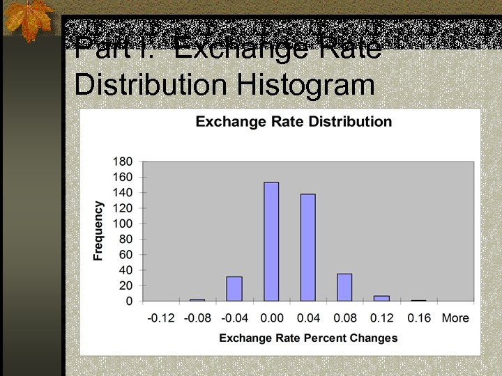 Part I: Exchange Rate Distribution Histogram