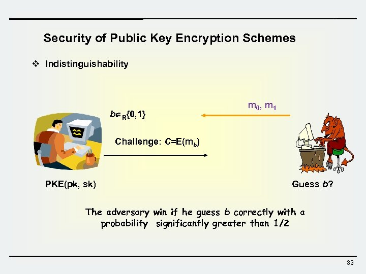 Security of Public Key Encryption Schemes v Indistinguishability b R{0, 1} m 0 ,