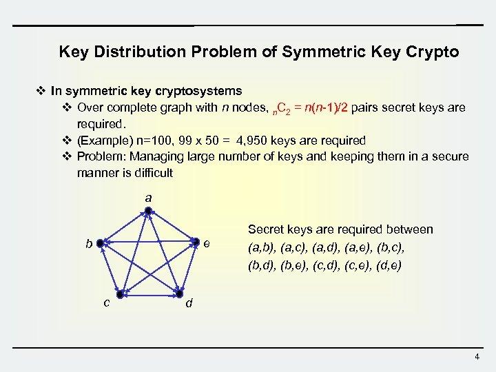 Key Distribution Problem of Symmetric Key Crypto v In symmetric key cryptosystems v Over