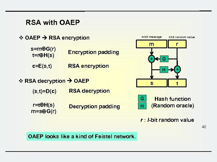 RSA with OAEP v OAEP RSA encryption n-bit message l-bit random value m s=m