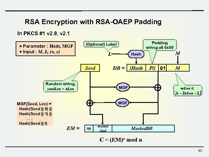 RSA Encryption with RSA-OAEP Padding In PKCS #1 v 2. 0, v 2. 1