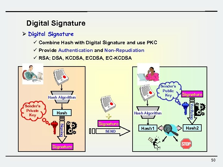 Digital Signature Ø Digital Signature ü Combine Hash with Digital Signature and use PKC